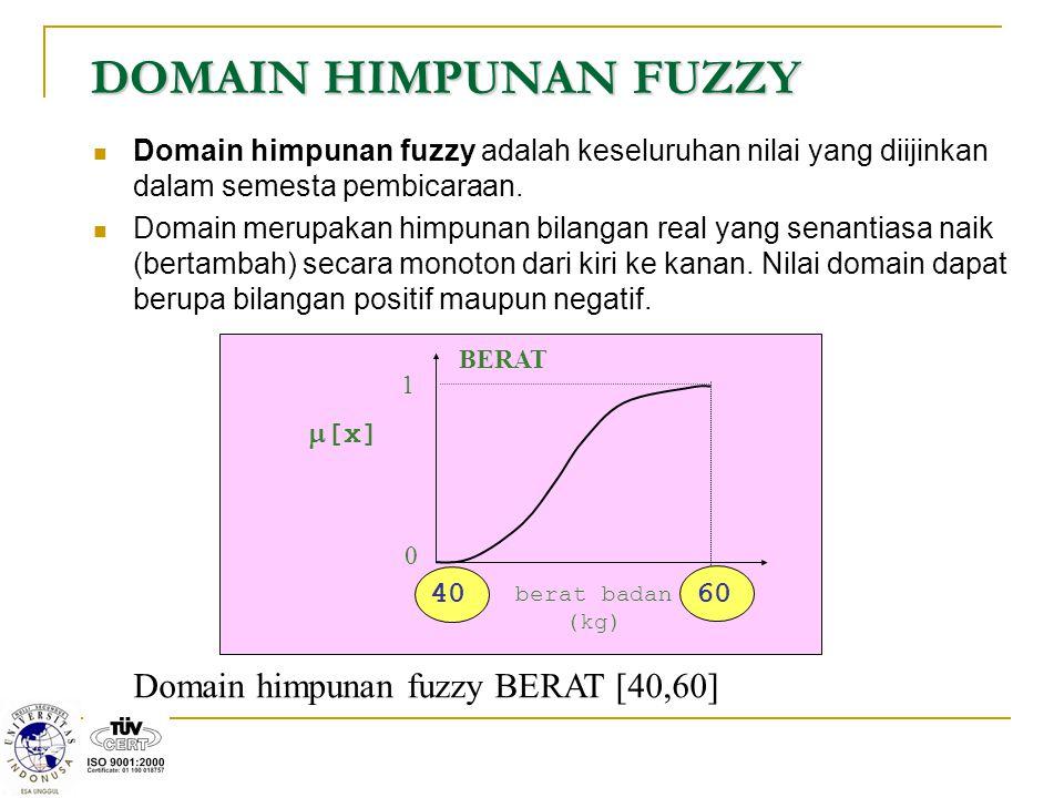 DOMAIN HIMPUNAN FUZZY Domain himpunan fuzzy BERAT [40,60]